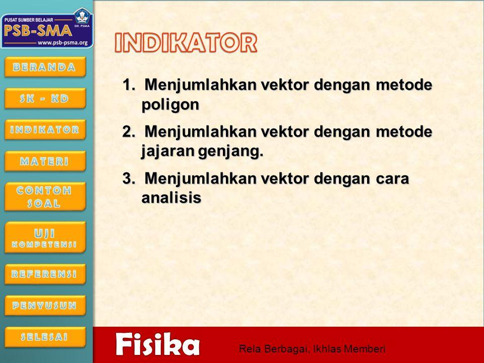 4/16/20154 4 Fisika Rela Berbagai, Ikhlas Memberi 1.