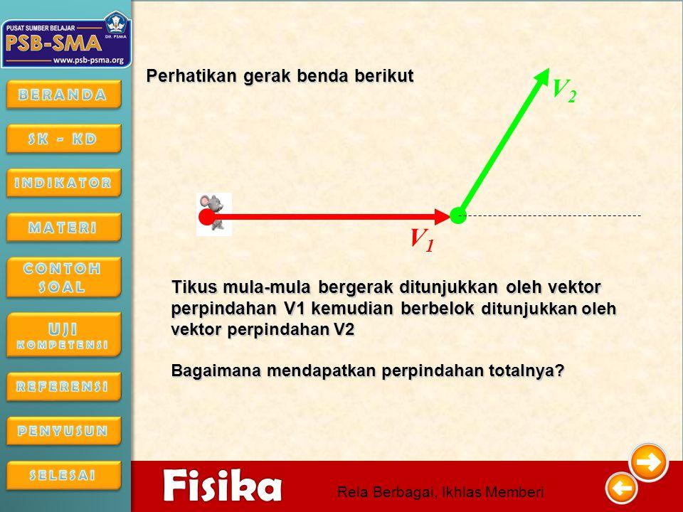 4/16/201515 4/16/2015154/16/2015 Fisika Rela Berbagai, Ikhlas Memberi F =Fi + Fj FjFj FiFi VEKTOR SATUAN Vektor dapat dinyatakan menurut komponen arahnya Arah sumbu x = i Arah sumbu y = j Sehingga 1x = i, 2x = 2i, 3x = 3i dst Dan 1y = j, 2y = 2j, 3y = 3j dst Sehigga jika Fx = Fi dan Fy = Fj maka vektor F dapat dituliskan F = Fi + Fj