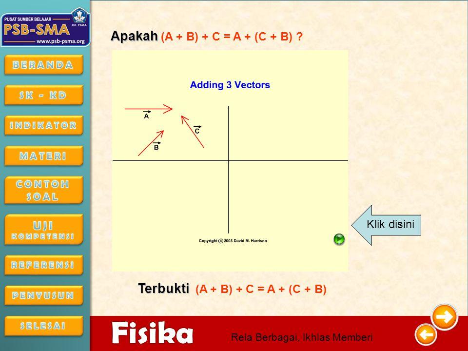4/16/20159 9 Fisika Rela Berbagai, Ikhlas Memberi Apakah Apakah (A + B) + C = A + (C + B) .