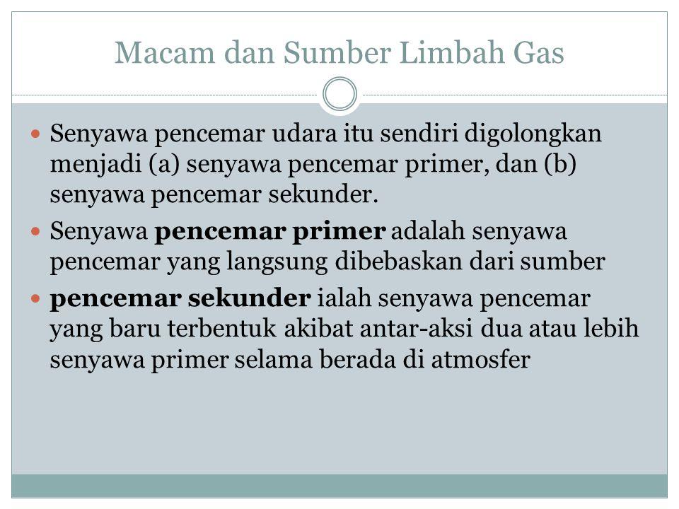Macam dan Sumber Limbah Gas Senyawa pencemar udara itu sendiri digolongkan menjadi (a) senyawa pencemar primer, dan (b) senyawa pencemar sekunder. Sen