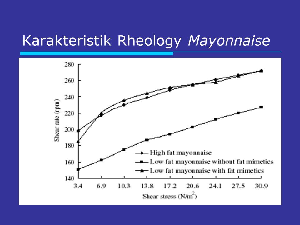 Karakteristik Rheology Mayonnaise