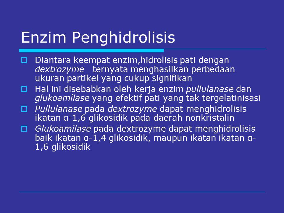 Enzim Penghidrolisis  Diantara keempat enzim,hidrolisis pati dengan dextrozyme ternyata menghasilkan perbedaan ukuran partikel yang cukup signifikan