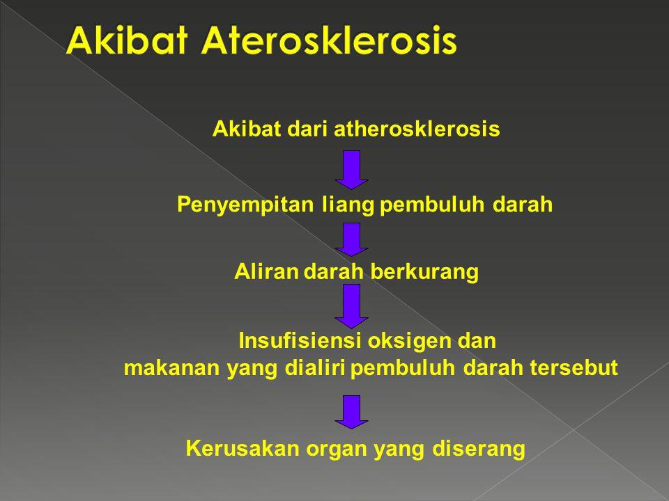 Akibat dari atherosklerosis Aliran darah berkurang Insufisiensi oksigen dan makanan yang dialiri pembuluh darah tersebut Kerusakan organ yang diserang