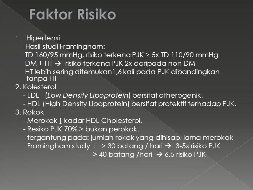 1. Hipertensi - Hasil studi Framingham: TD 160/95 mmHg, risiko terkena PJK  5x TD 110/90 mmHg DM + HT  risiko terkena PJK 2x daripada non DM HT lebi