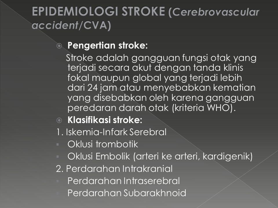  Pengertian stroke: Stroke adalah gangguan fungsi otak yang terjadi secara akut dengan tanda klinis fokal maupun global yang terjadi lebih dari 24 ja