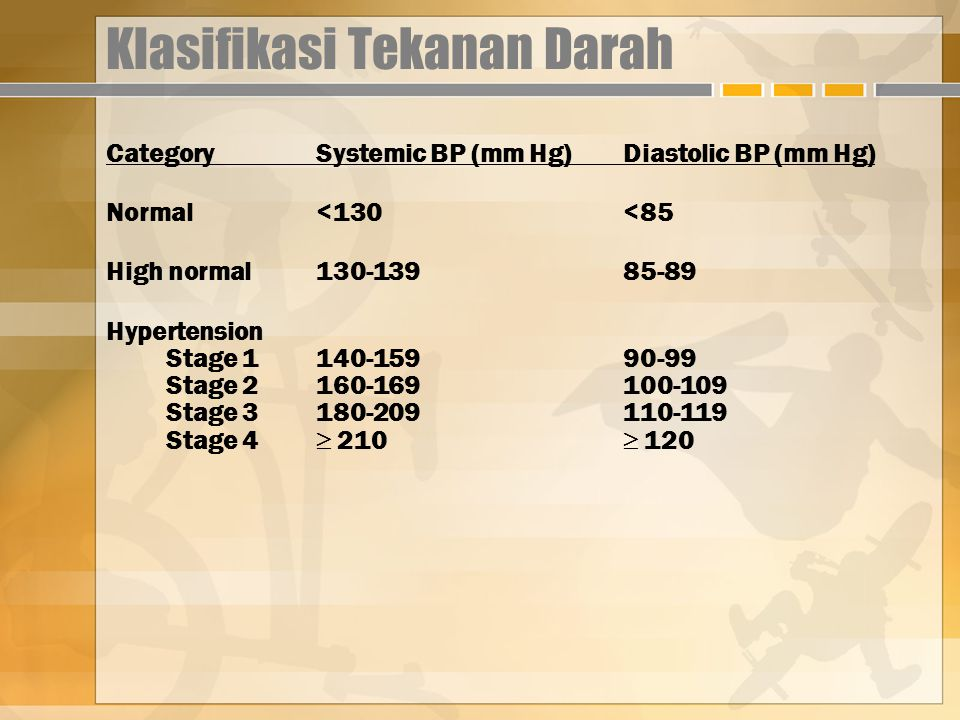 Penatalaksanaan HT Farmakologis & non-farmakologis Lifestyle modification : –Garam << 4 grams per day –Penurunan BB 15% –<< Alcohol –Olah raga –<< cardiovascular risk factors