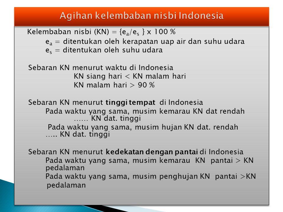 Kelembaban nisbi (KN) = {e a /e s } x 100 % e a = ditentukan oleh kerapatan uap air dan suhu udara e s = ditentukan oleh suhu udara Sebaran KN menurut waktu di Indonesia KN siang hari < KN malam hari KN malam hari > 90 % Sebaran KN menurut tinggi tempat di Indonesia Pada waktu yang sama, musim kemarau KN dat rendah …… KN dat.
