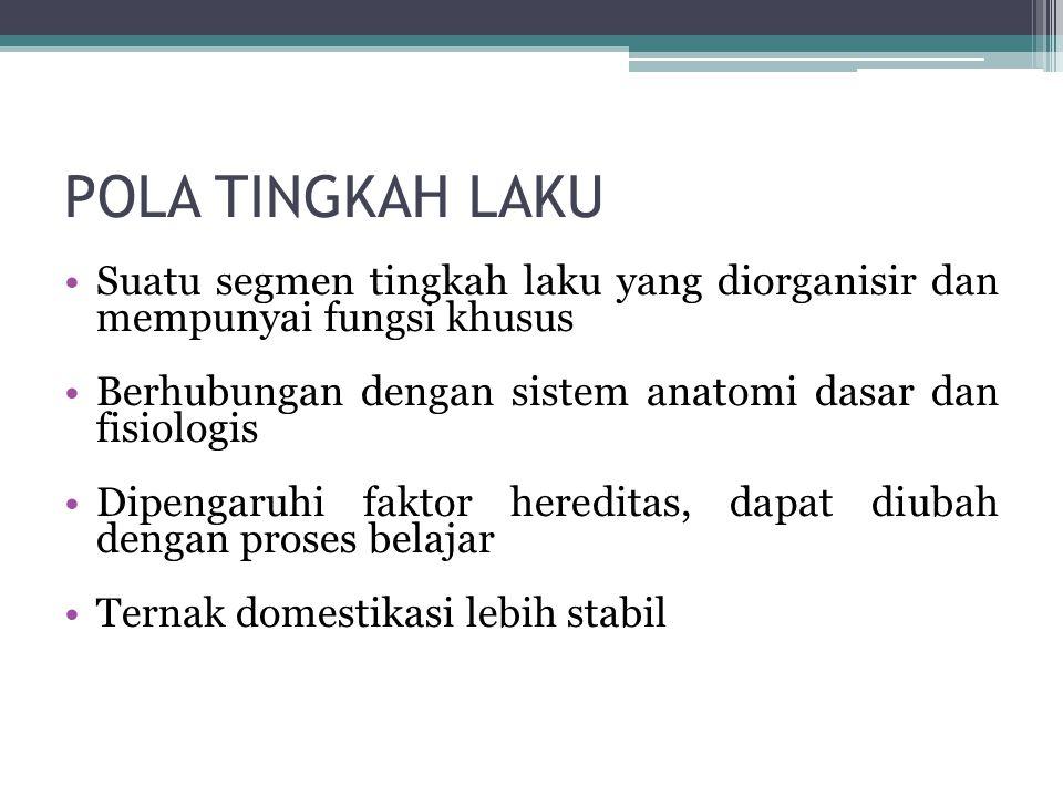 PENYEBAB RESPON TINGKAH LAKU HEREDITAS (INTERNAL) PROSES BELAJAR/PENGALAMAN & INTELEGENSI (EKSTERNAL) INTERAKSI INTERNAL - EKSTERNAL
