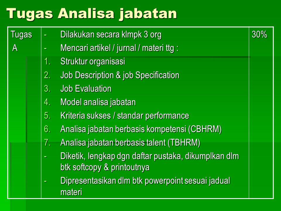 Tugas Analisa jabatan Tugas A -Dilakukan secara klmpk 3 org -Mencari artikel / jurnal / materi ttg : 1.Struktur organisasi 2.Job Description & job Spe
