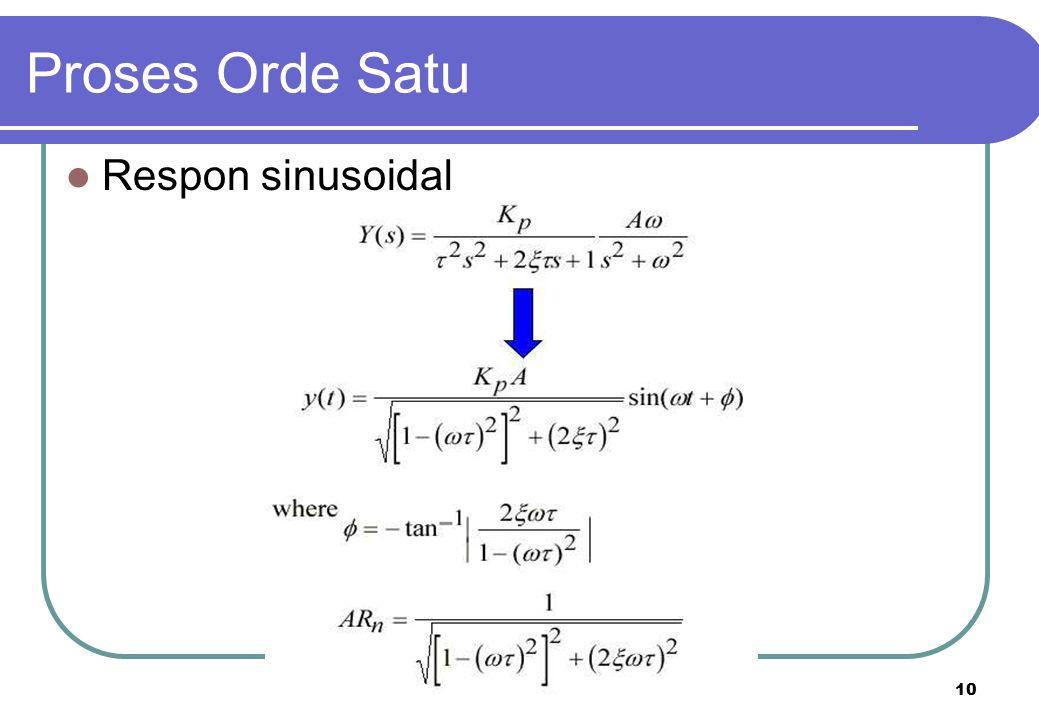 10 Respon sinusoidal Proses Orde Satu