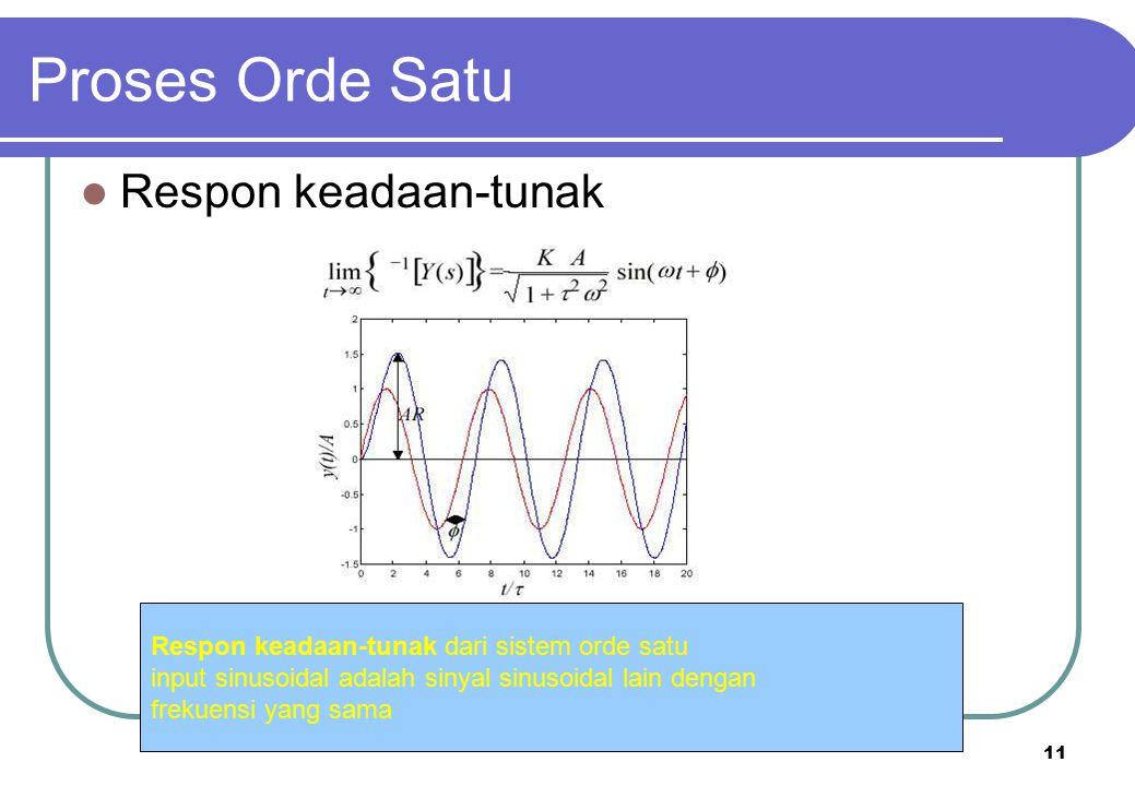 11 Respon keadaan-tunak Respon keadaan-tunak dari sistem orde satu input sinusoidal adalah sinyal sinusoidal lain dengan frekuensi yang sama Proses Or