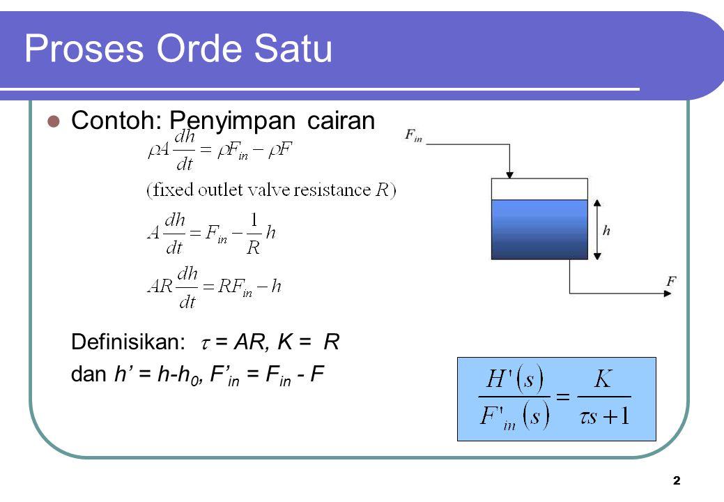 2 Proses Orde Satu Contoh: Penyimpan cairan Definisikan:  = AR, K = R dan h' = h-h 0, F' in = F in - F