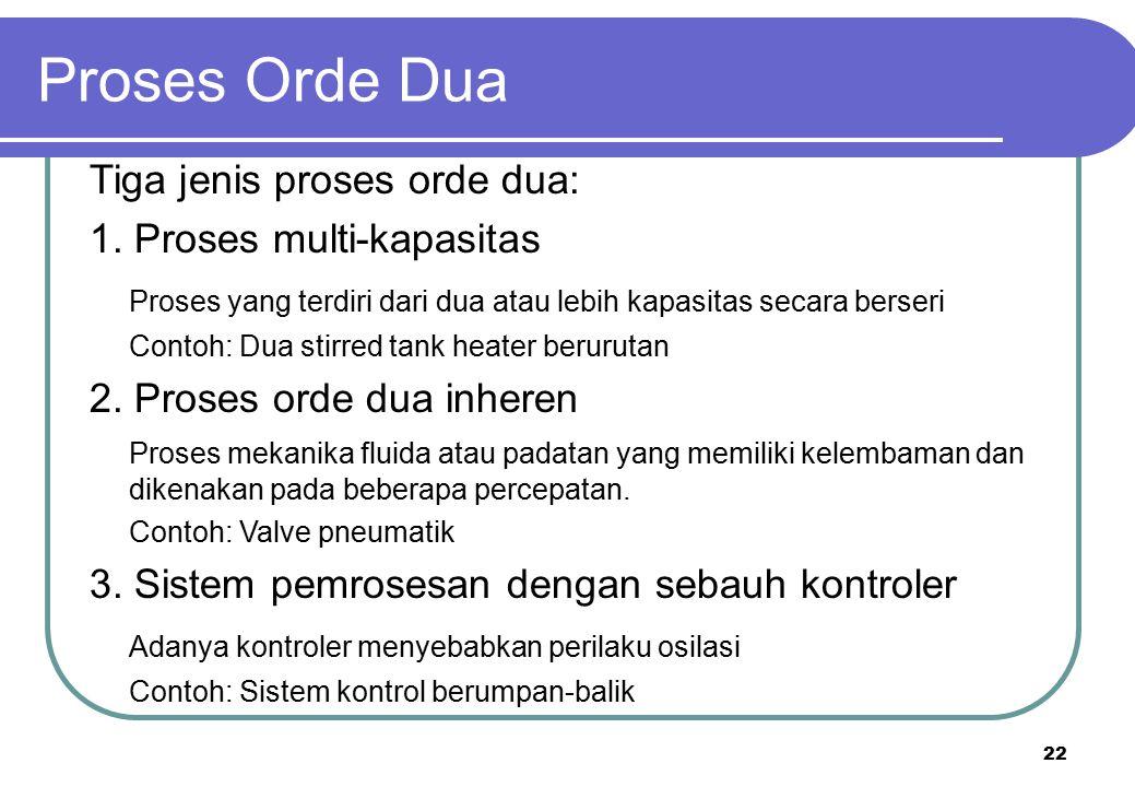 22 Tiga jenis proses orde dua: 1. Proses multi-kapasitas Proses yang terdiri dari dua atau lebih kapasitas secara berseri Contoh: Dua stirred tank hea