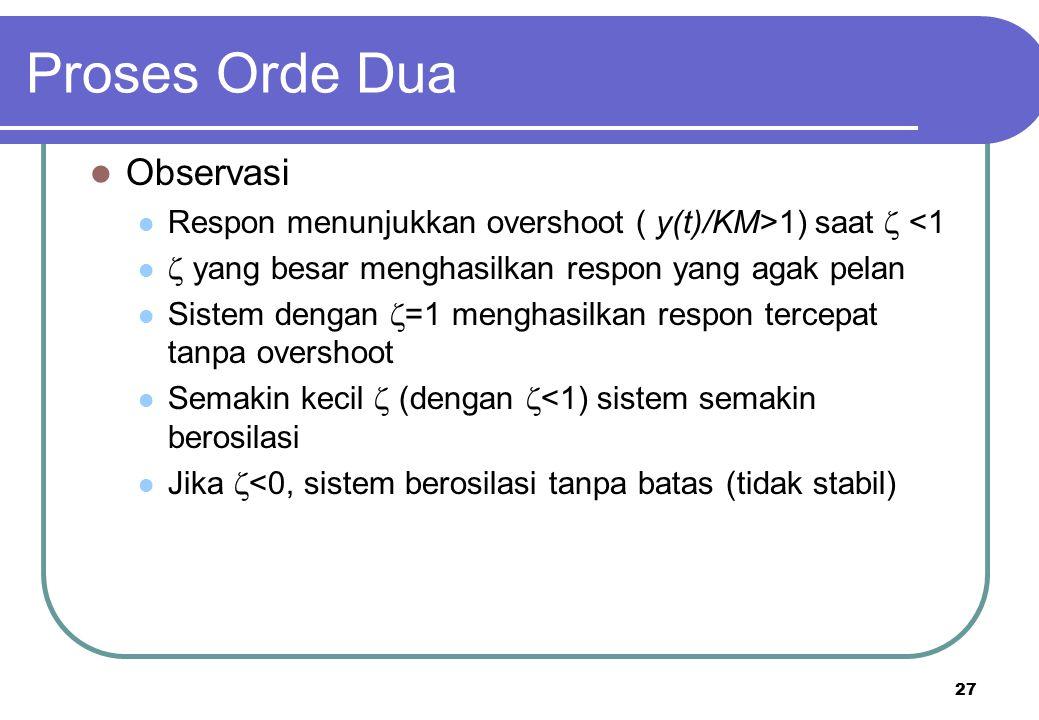 27 Observasi Respon menunjukkan overshoot ( y(t)/KM>1) saat  <1  yang besar menghasilkan respon yang agak pelan Sistem dengan  =1 menghasilkan resp