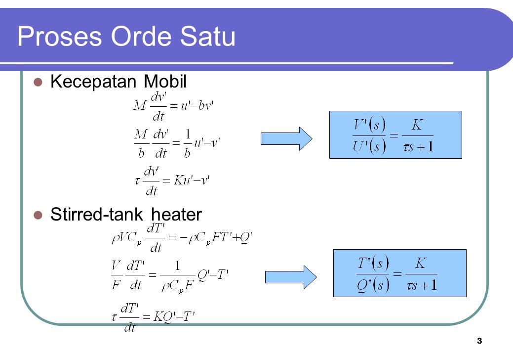 3 Kecepatan Mobil Stirred-tank heater Proses Orde Satu