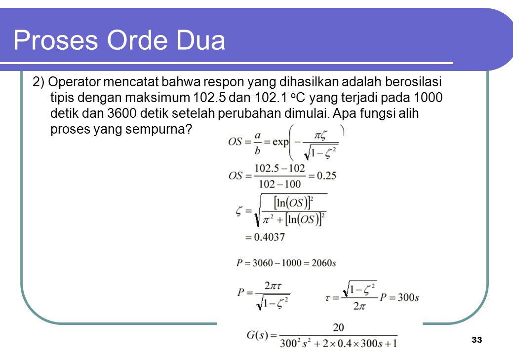 33 2) Operator mencatat bahwa respon yang dihasilkan adalah berosilasi tipis dengan maksimum 102.5 dan 102.1 o C yang terjadi pada 1000 detik dan 3600