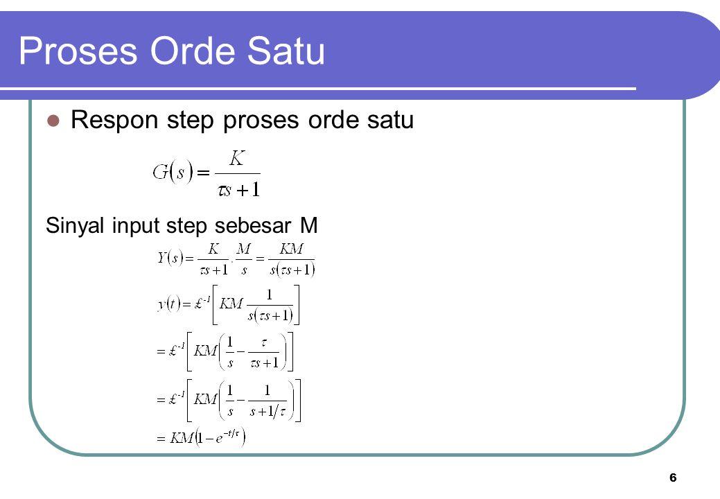 6 Respon step proses orde satu Sinyal input step sebesar M Proses Orde Satu