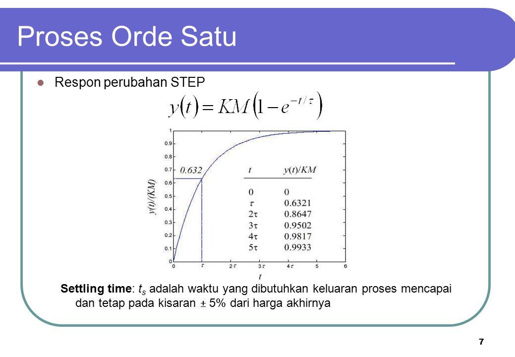 7 Respon perubahan STEP Settling time: t s adalah waktu yang dibutuhkan keluaran proses mencapai dan tetap pada kisaran  5% dari harga akhirnya Prose