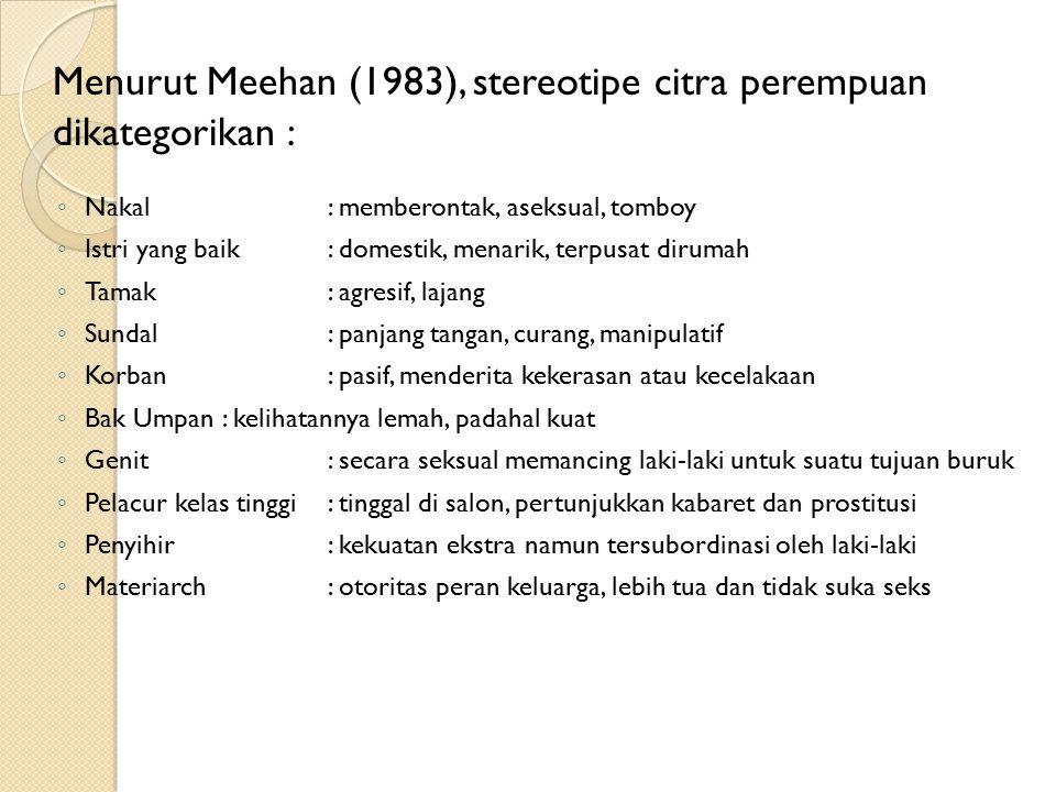 Menurut Meehan (1983), stereotipe citra perempuan dikategorikan : ◦ Nakal: memberontak, aseksual, tomboy ◦ Istri yang baik: domestik, menarik, terpusa