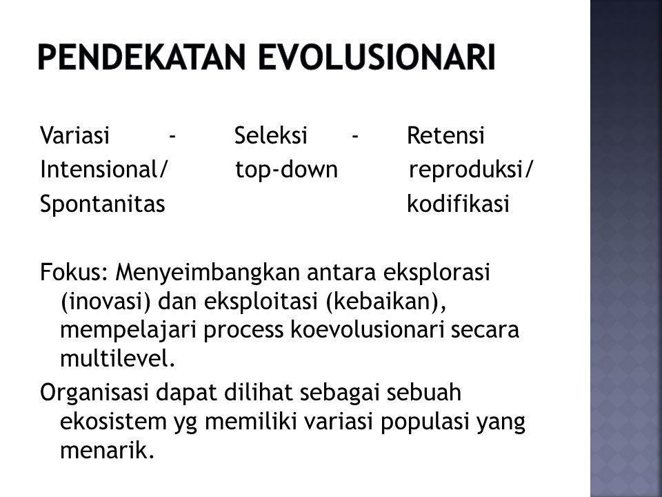 Variasi - Seleksi - Retensi Intensional/ top-down reproduksi/ Spontanitas kodifikasi Fokus: Menyeimbangkan antara eksplorasi (inovasi) dan eksploitasi (kebaikan), mempelajari process koevolusionari secara multilevel.