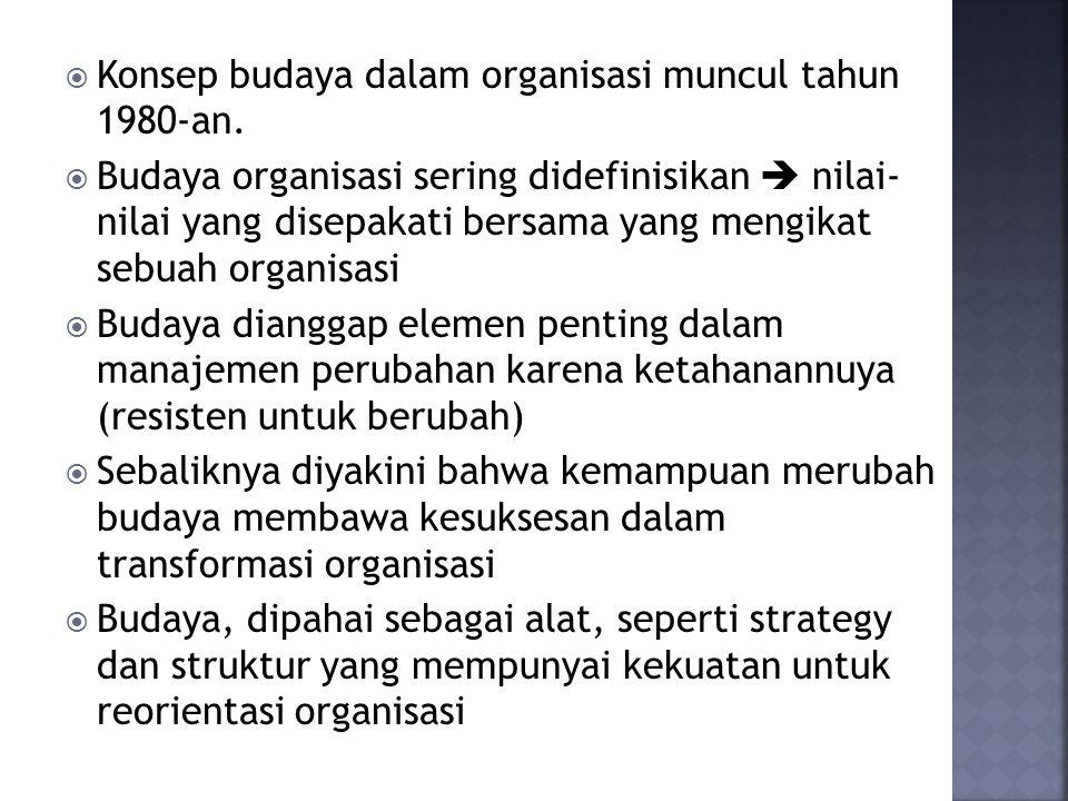  Konsep budaya dalam organisasi muncul tahun 1980-an.