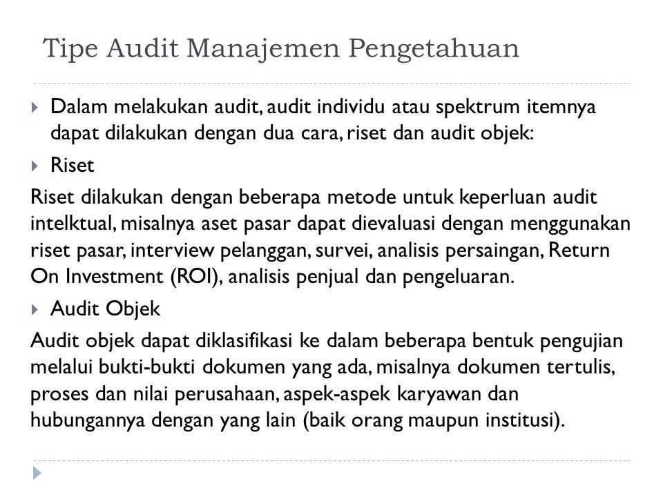  Dalam melakukan audit, audit individu atau spektrum itemnya dapat dilakukan dengan dua cara, riset dan audit objek:  Riset Riset dilakukan dengan b