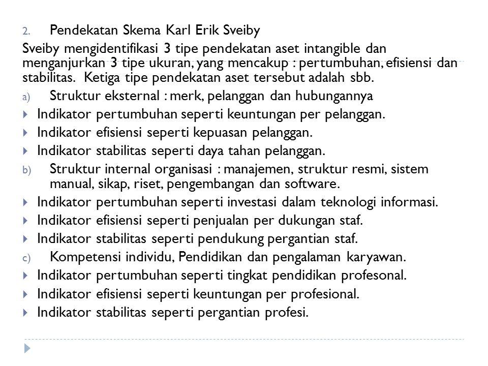 2. Pendekatan Skema Karl Erik Sveiby Sveiby mengidentifikasi 3 tipe pendekatan aset intangible dan menganjurkan 3 tipe ukuran, yang mencakup : pertumb