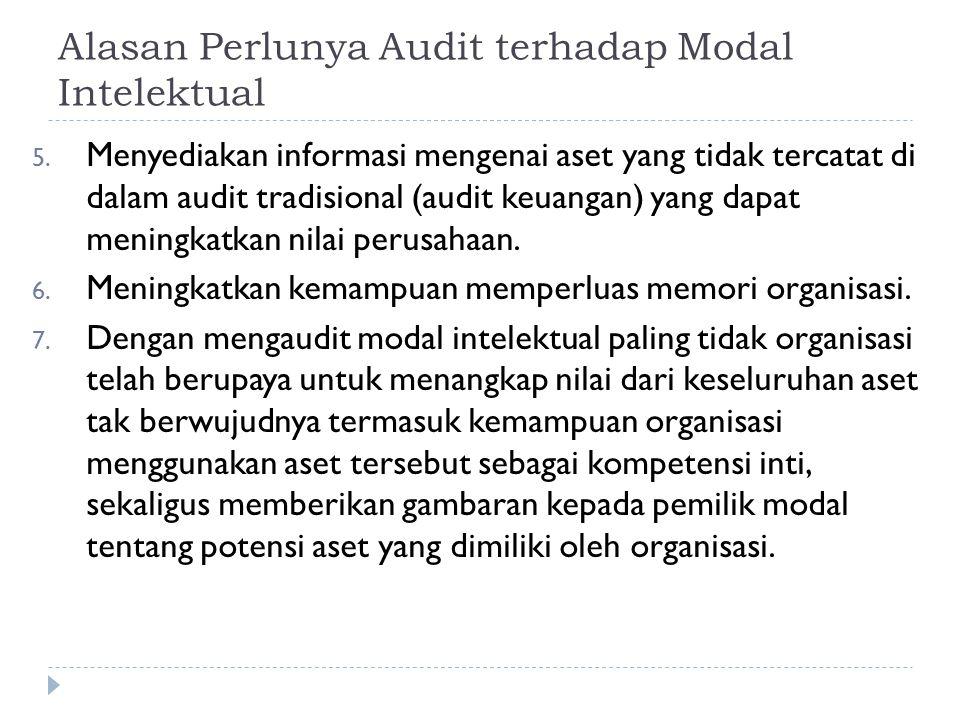5. Menyediakan informasi mengenai aset yang tidak tercatat di dalam audit tradisional (audit keuangan) yang dapat meningkatkan nilai perusahaan. 6. Me