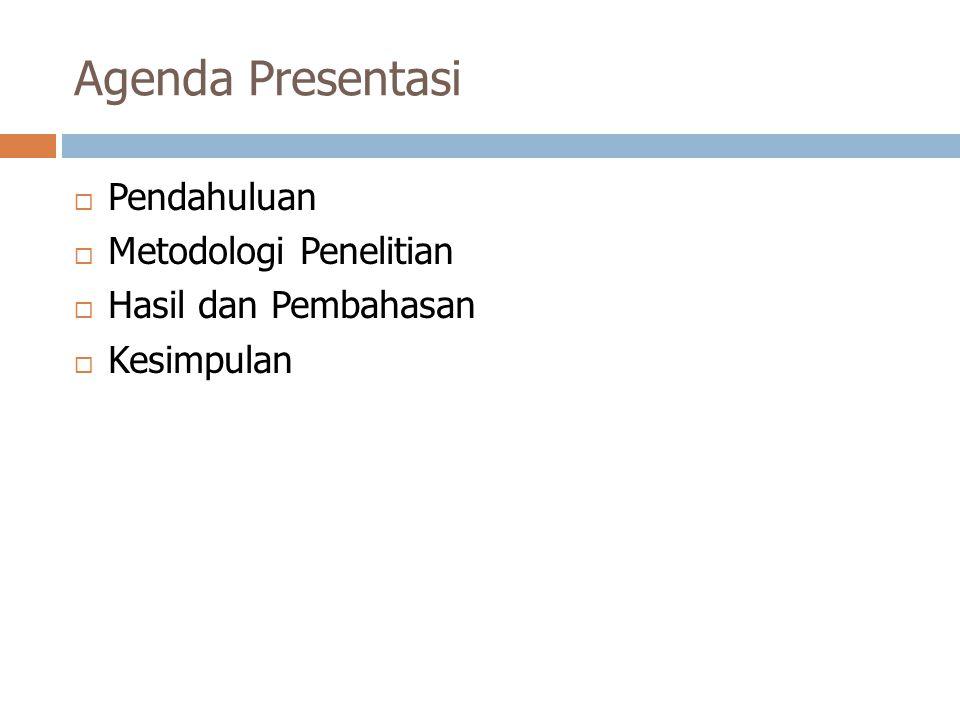 Agenda Presentasi  Pendahuluan  Metodologi Penelitian  Hasil dan Pembahasan  Kesimpulan