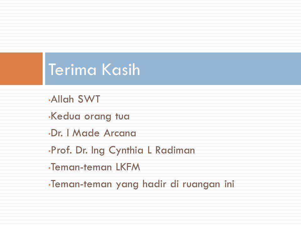Allah SWT Kedua orang tua Dr. I Made Arcana Prof. Dr. Ing Cynthia L Radiman Teman-teman LKFM Teman-teman yang hadir di ruangan ini Terima Kasih