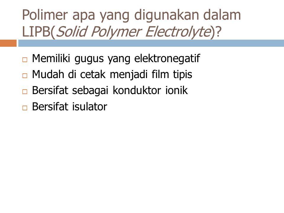 PEO(Polyethylene oxide)  Polimer semi kristalin  Low-toxic  Pada suhu ruang tersusun dari 60% fasa kristalin dan 40% fasa amorf  Titik leleh fasa kristalin 65 o C, temperatur gelas fasa amorf -60 o C.