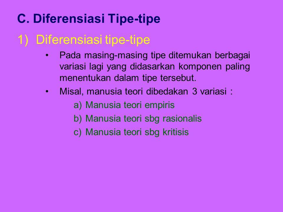 C. Diferensiasi Tipe-tipe 1)Diferensiasi tipe-tipe Pada masing-masing tipe ditemukan berbagai variasi lagi yang didasarkan komponen paling menentukan