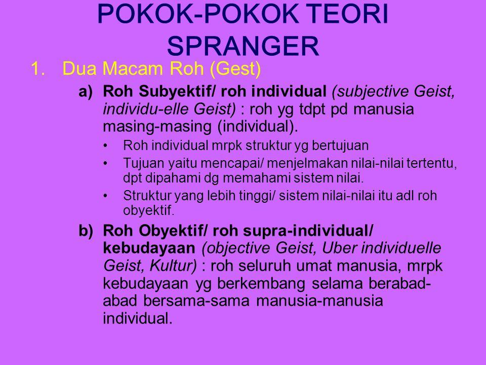 POKOK-POKOK TEORI SPRANGER 1.Dua Macam Roh (Gest) a)Roh Subyektif/ roh individual (subjective Geist, individu-elle Geist) : roh yg tdpt pd manusia masing-masing (individual).