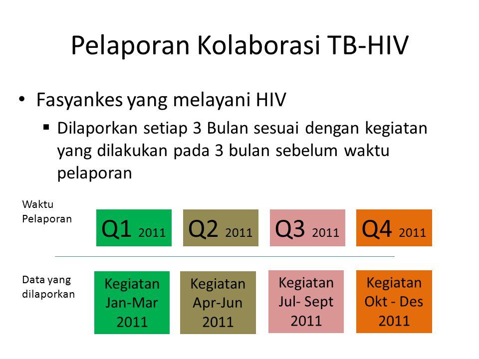 Pelaporan Kolaborasi TB-HIV Fasyankes yang melayani HIV  Dilaporkan setiap 3 Bulan sesuai dengan kegiatan yang dilakukan pada 3 bulan sebelum waktu p