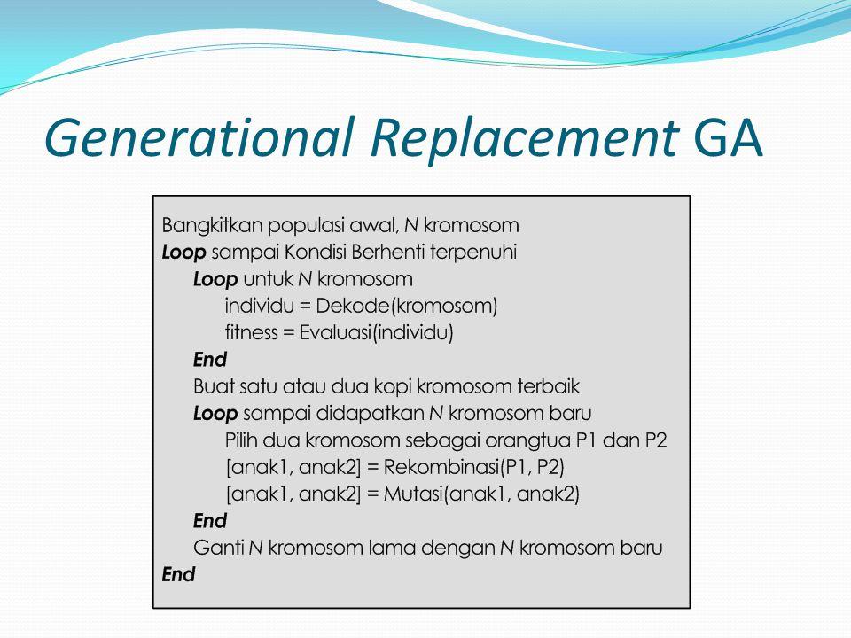Generational Replacement GA