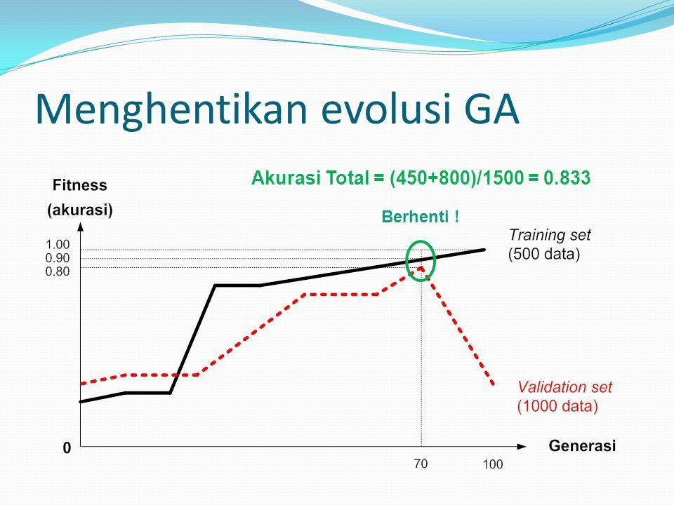 Menghentikan evolusi GA Berhenti ! Akurasi Total = (450+800)/1500 = 0.833