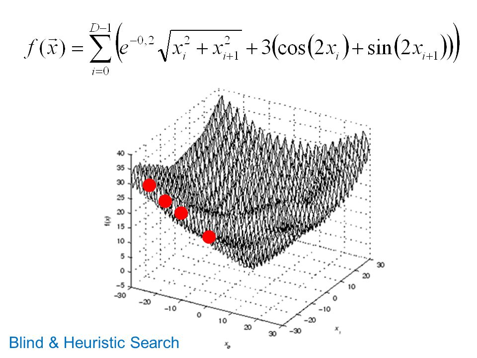Evolutionary Computation Meta Heuristic Search