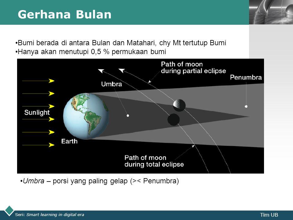 LOGO Gerhana Bulan Seri: Smart learning in digital era Tim UB Bumi berada di antara Bulan dan Matahari, chy Mt tertutup Bumi Hanya akan menutupi 0,5 % permukaan bumi Umbra – porsi yang paling gelap (>< Penumbra)