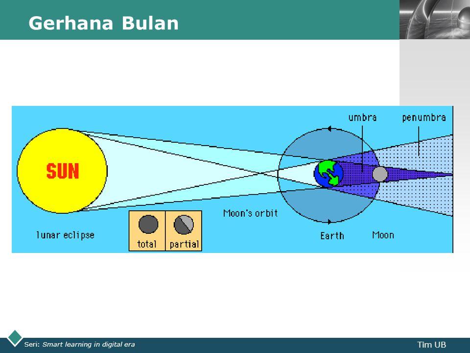 LOGO Gerhana Bulan Seri: Smart learning in digital era Tim UB