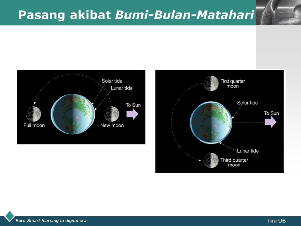 LOGO Pasang akibat Bumi-Bulan-Matahari Seri: Smart learning in digital era Tim UB