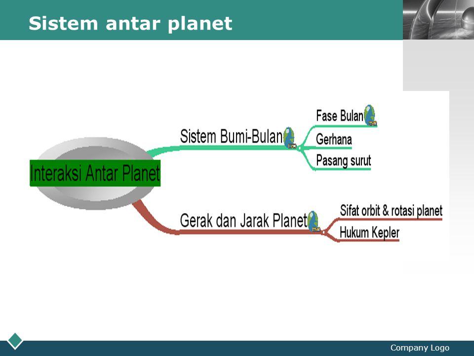 LOGO Sistem antar planet Company Logo