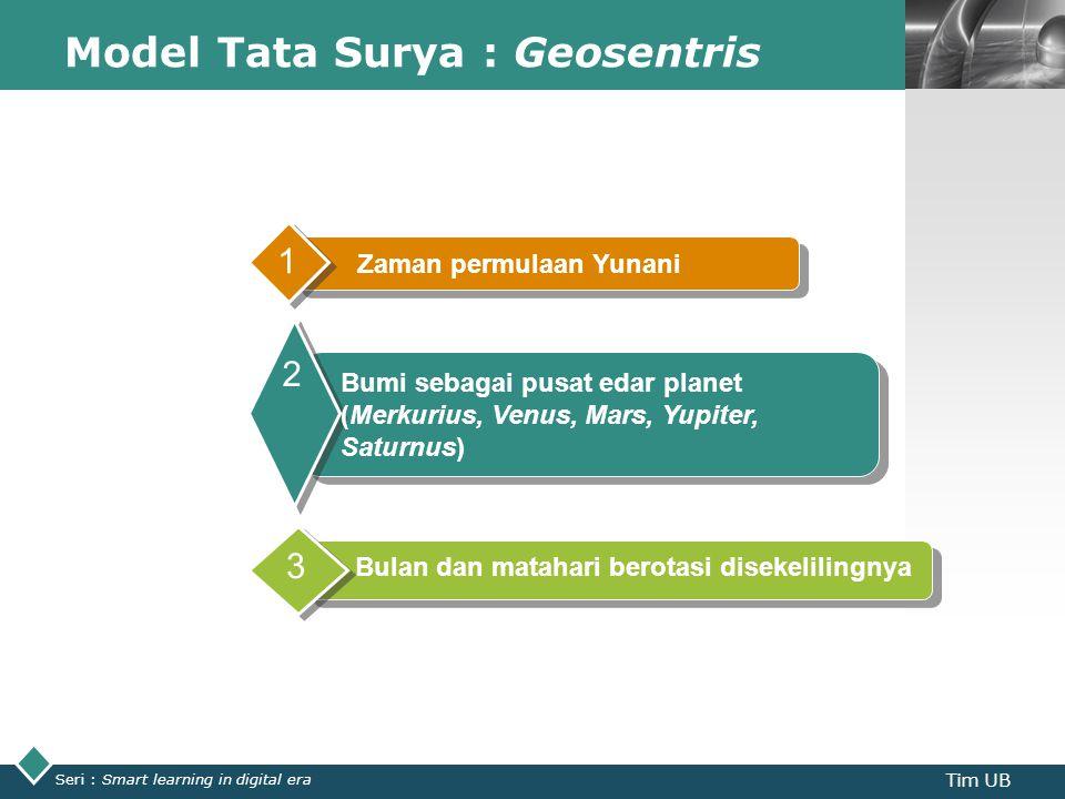 LOGO Seri : Smart learning in digital era Tim UB Model Tata Surya : Geosentris Zaman permulaan Yunani 1 Bumi sebagai pusat edar planet (Merkurius, Ven