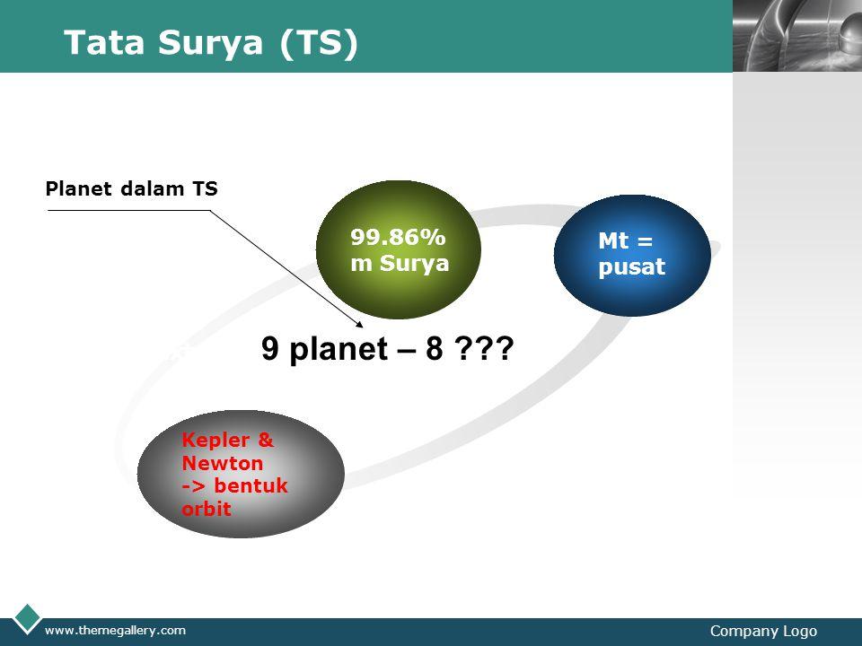LOGO www.themegallery.com Company Logo Tata Surya (TS) Text 99.86% m Surya Mt = pusat Kepler & Newton -> bentuk orbit 9 planet – 8 ??? Planet dalam TS