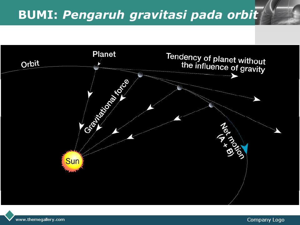 LOGO BUMI: Pengaruh gravitasi pada orbit www.themegallery.com Company Logo