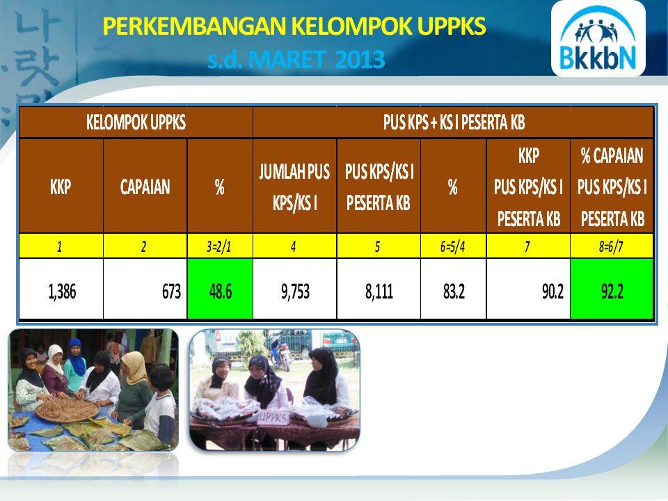 PERKEMBANGAN KELOMPOK UPPKS s.d. MARET 2013