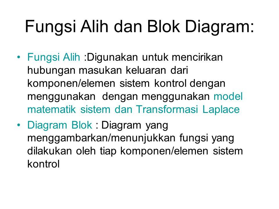 Fungsi Alih dan Blok Diagram: Fungsi Alih :Digunakan untuk mencirikan hubungan masukan keluaran dari komponen/elemen sistem kontrol dengan menggunakan dengan menggunakan model matematik sistem dan Transformasi Laplace Diagram Blok : Diagram yang menggambarkan/menunjukkan fungsi yang dilakukan oleh tiap komponen/elemen sistem kontrol