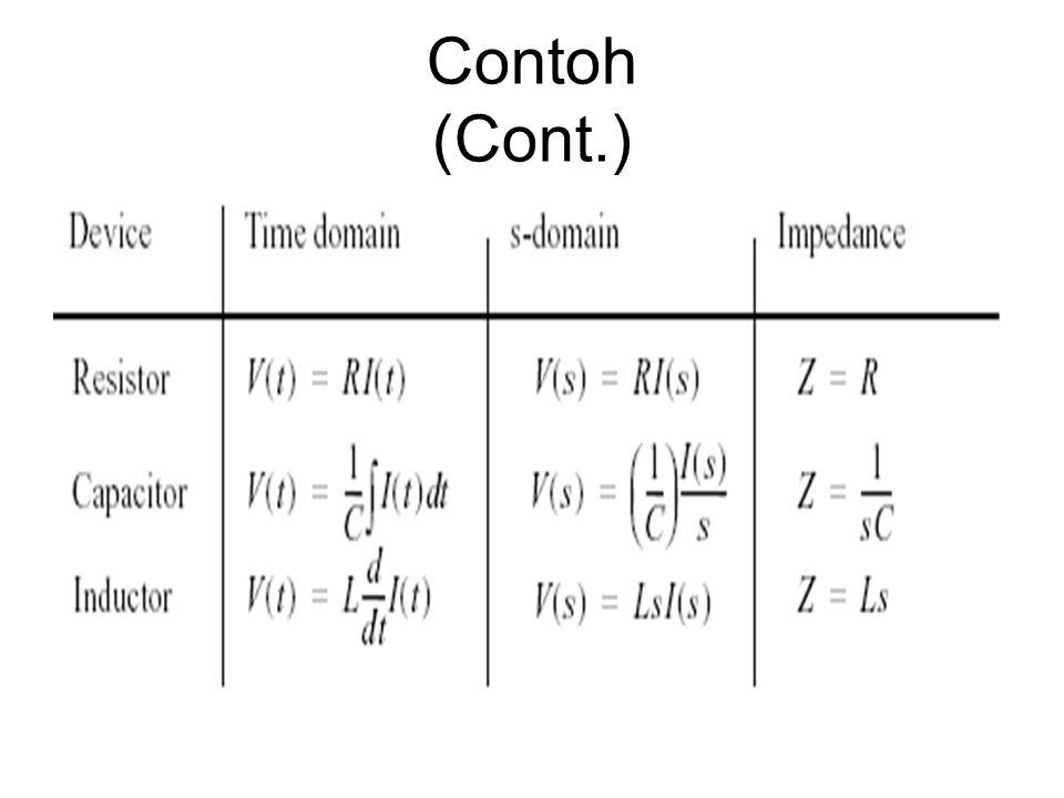 Contoh (Cont.)