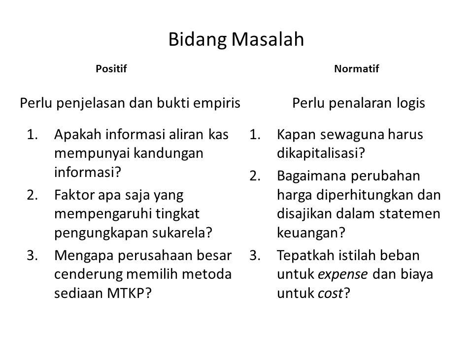 Bidang Masalah 1.Apakah informasi aliran kas mempunyai kandungan informasi? 2.Faktor apa saja yang mempengaruhi tingkat pengungkapan sukarela? 3.Menga