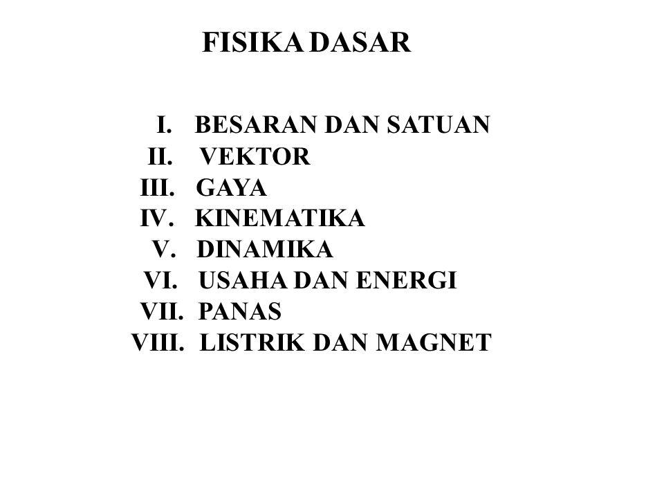 I. BESARAN DAN SATUAN II. VEKTOR III. GAYA IV. KINEMATIKA V. DINAMIKA VI. USAHA DAN ENERGI VII. PANAS VIII. LISTRIK DAN MAGNET FISIKA DASAR