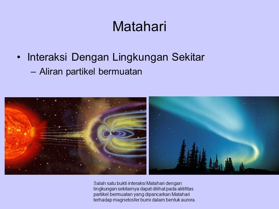 Matahari Interaksi Dengan Lingkungan Sekitar –Aliran partikel bermuatan Salah satu bukti interaksi Matahari dengan lingkungan sekitarnya dapat dilihat